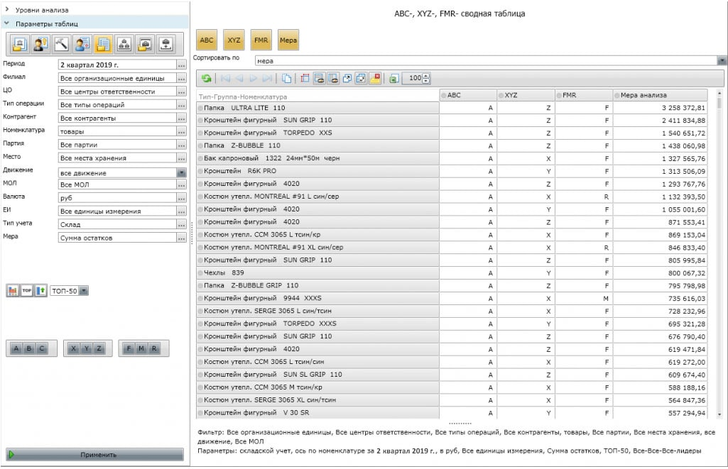 Галактика BI Запасы: ABC-XYZ-FMR-анализ запасов