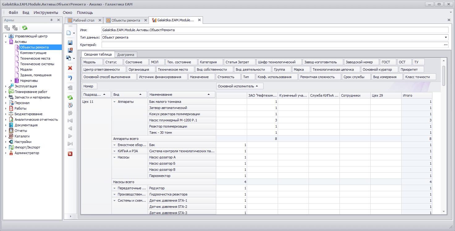 Анализ отклонения плановых показателей, таблица